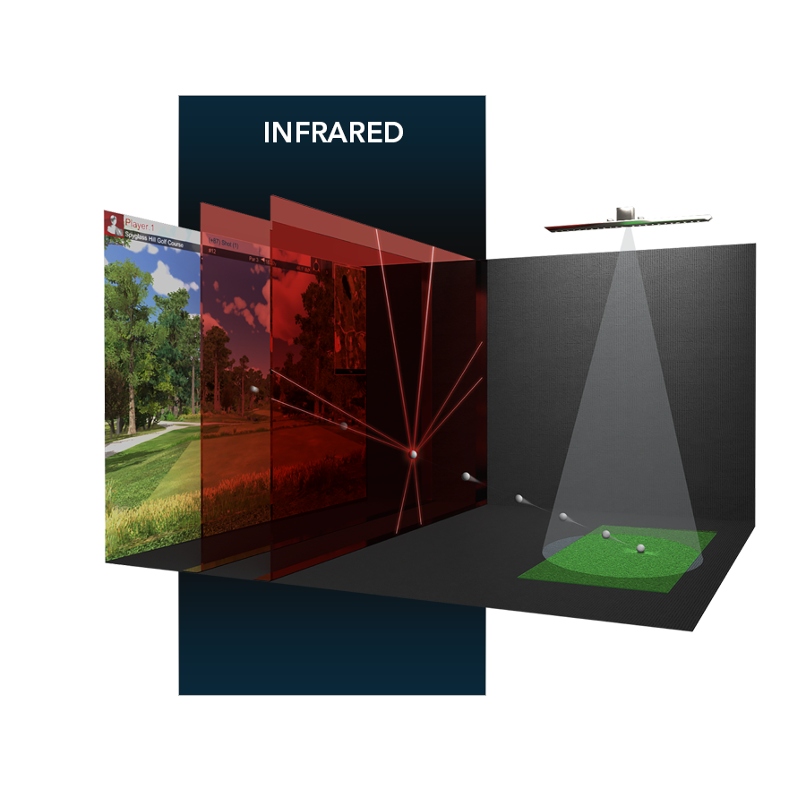infrared golf tracker